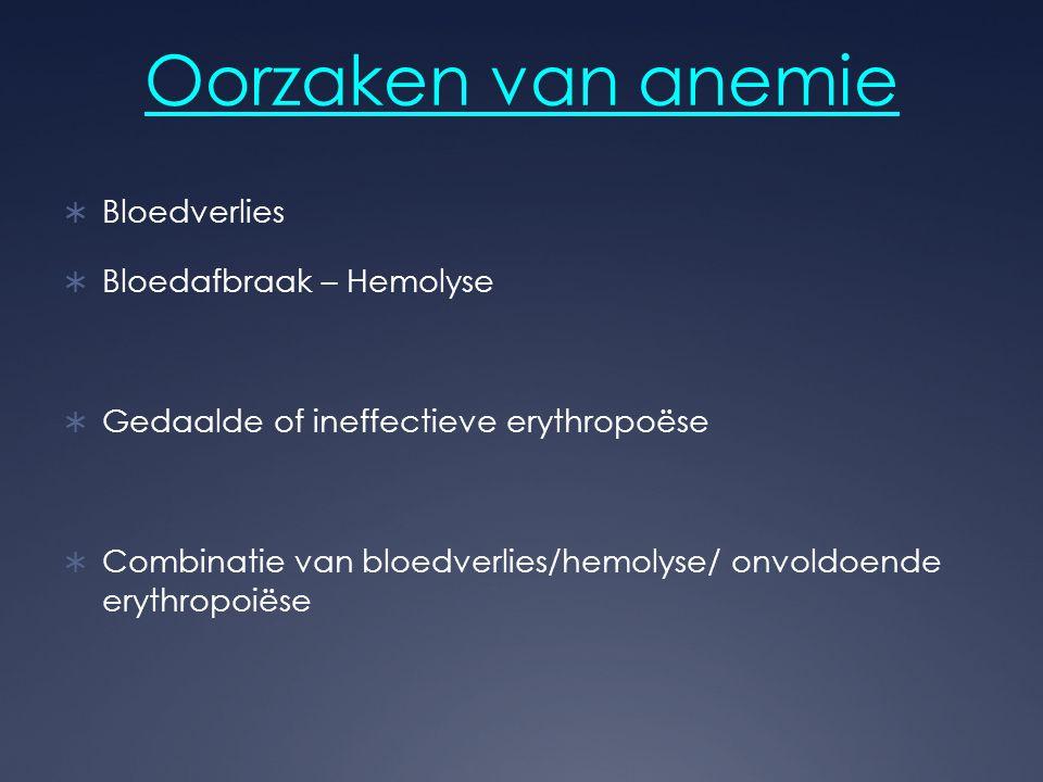 Oorzaken van anemie  Bloedverlies  Bloedafbraak – Hemolyse  Gedaalde of ineffectieve erythropoëse  Combinatie van bloedverlies/hemolyse/ onvoldoen