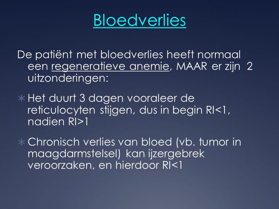 Bloedverlies De patiënt met bloedverlies heeft normaal een regeneratieve anemie, MAAR er zijn 2 uitzonderingen:  Het duurt 3 dagen vooraleer de retic