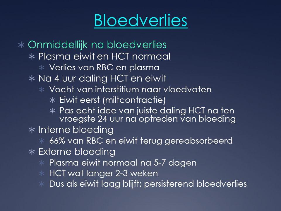Bloedverlies  Onmiddellijk na bloedverlies  Plasma eiwit en HCT normaal  Verlies van RBC en plasma  Na 4 uur daling HCT en eiwit  Vocht van inter