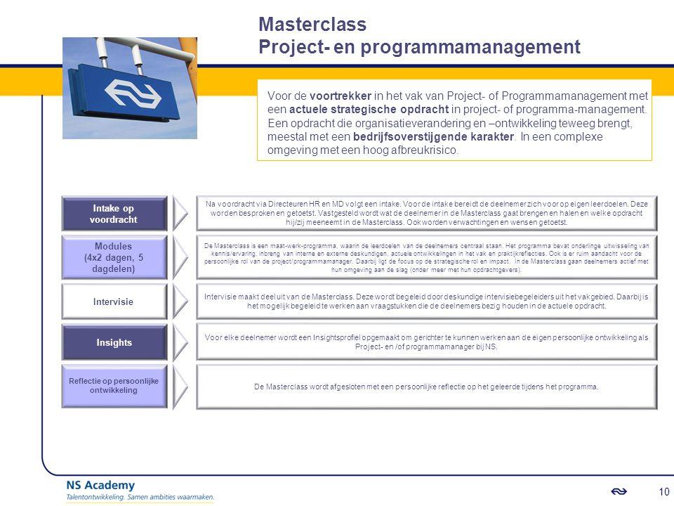 Masterclass Project- en programmamanagement Voor de voortrekker in het vak van Project- of Programmamanagement met een actuele strategische opdracht in project- of programma-management.