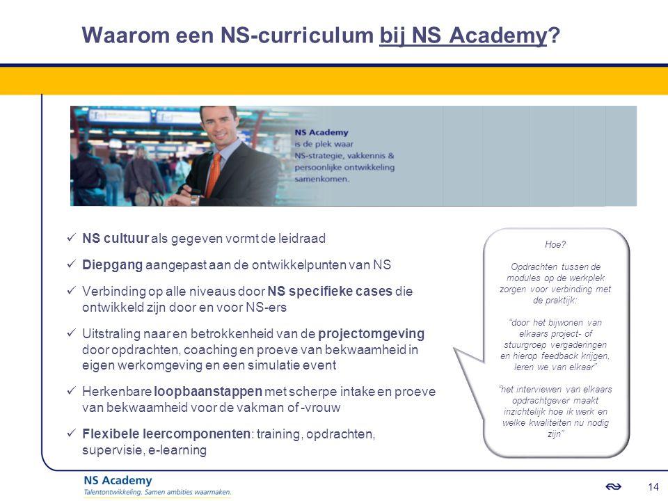 Waarom een NS-curriculum bij NS Academy.