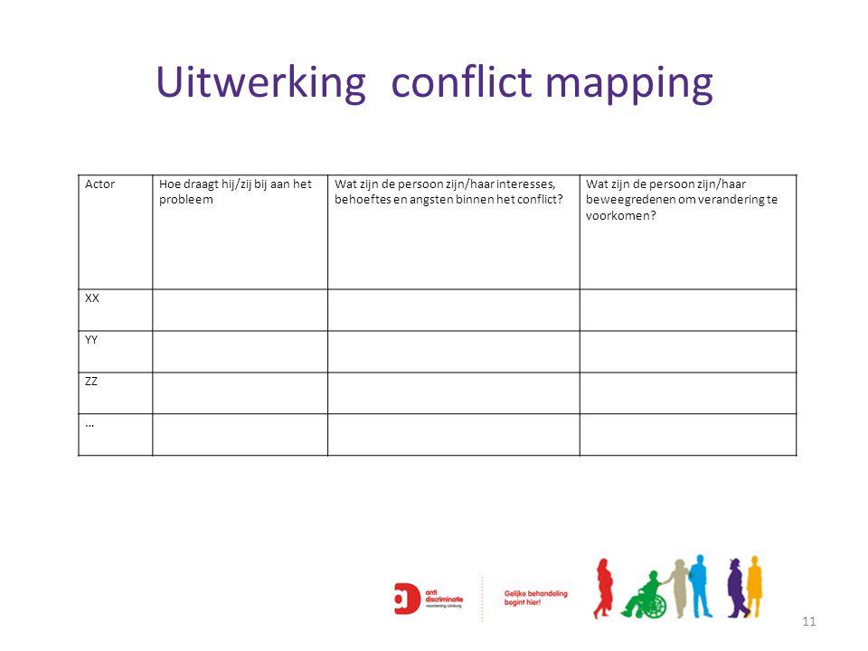 Uitwerking conflict mapping 11 ActorHoe draagt hij/zij bij aan het probleem Wat zijn de persoon zijn/haar interesses, behoeftes en angsten binnen het