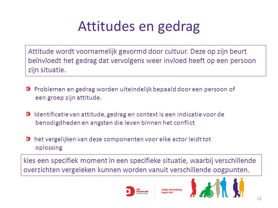 Attitudes en gedrag 12 Problemen en gedrag worden uiteindelijk bepaald door een persoon of een groep zijn attitude. Identificatie van attitude, gedrag