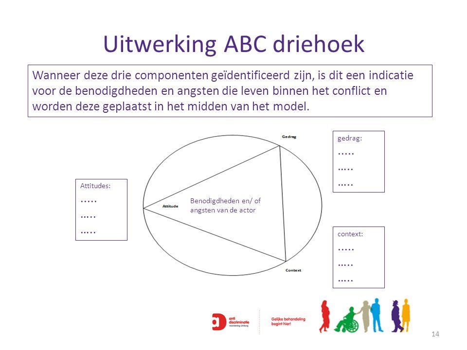 Uitwerking ABC driehoek 14 Wanneer deze drie componenten geïdentificeerd zijn, is dit een indicatie voor de benodigdheden en angsten die leven binnen