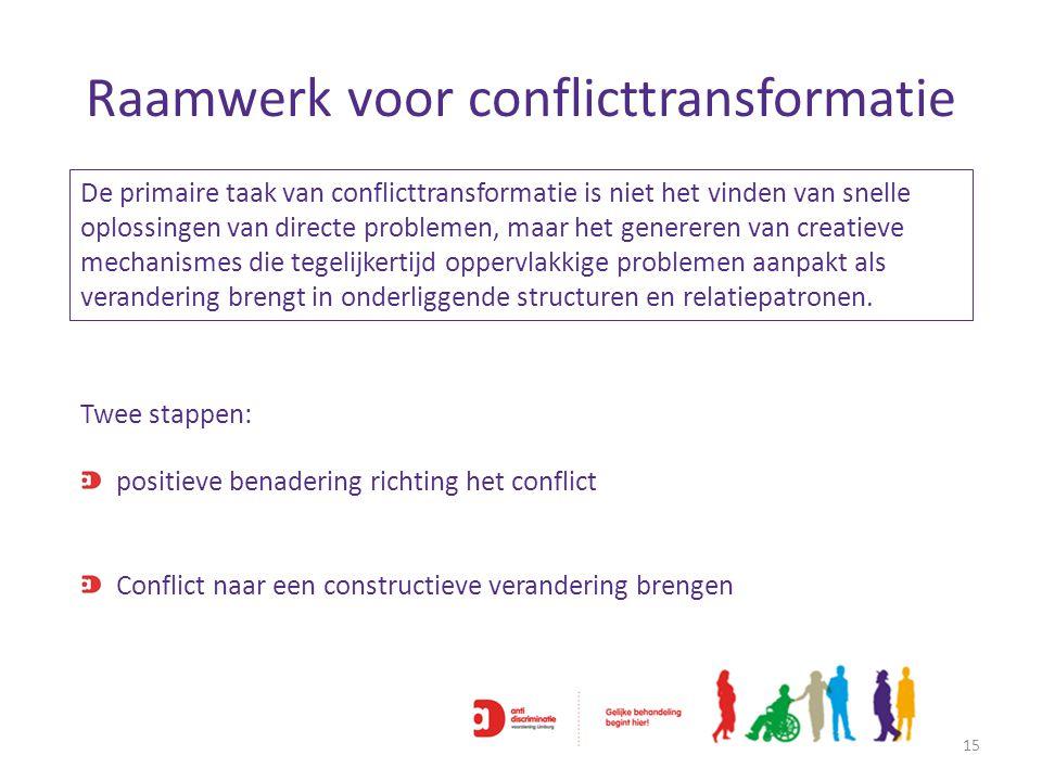 Raamwerk voor conflicttransformatie 15 positieve benadering richting het conflict Conflict naar een constructieve verandering brengen Twee stappen: De