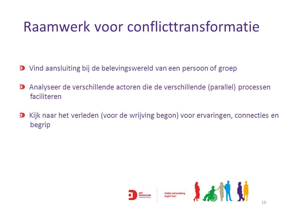 Raamwerk voor conflicttransformatie 16 Vind aansluiting bij de belevingswereld van een persoon of groep Analyseer de verschillende actoren die de vers