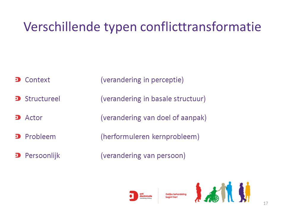 Verschillende typen conflicttransformatie 17 Context (verandering in perceptie) Structureel (verandering in basale structuur) Actor (verandering van d