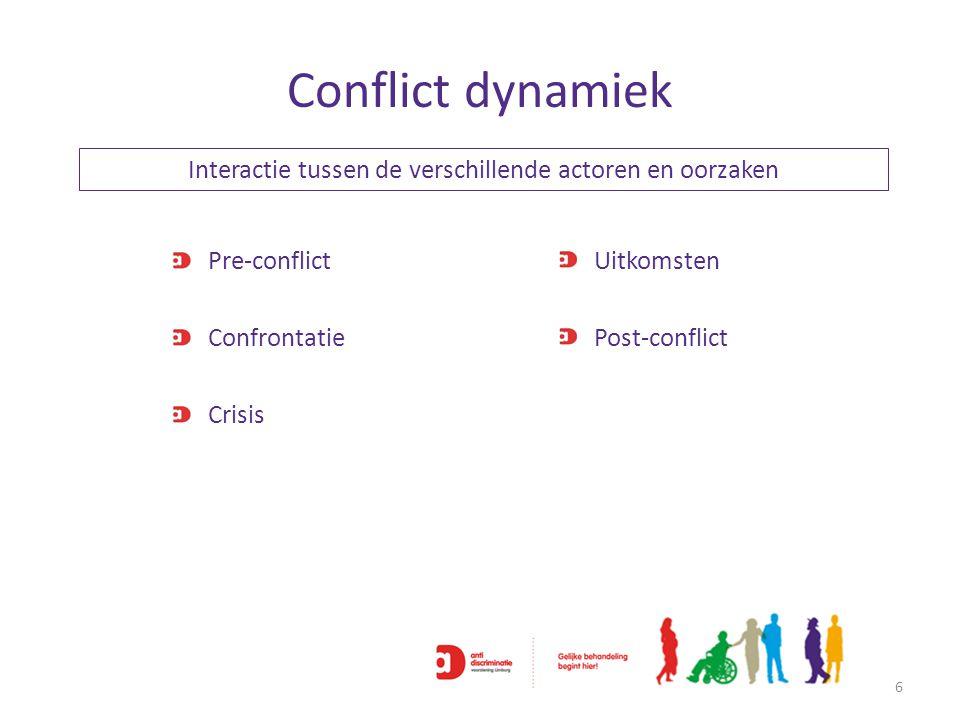 Verschillende typen conflicttransformatie 17 Context (verandering in perceptie) Structureel (verandering in basale structuur) Actor (verandering van doel of aanpak) Probleem(herformuleren kernprobleem) Persoonlijk (verandering van persoon)