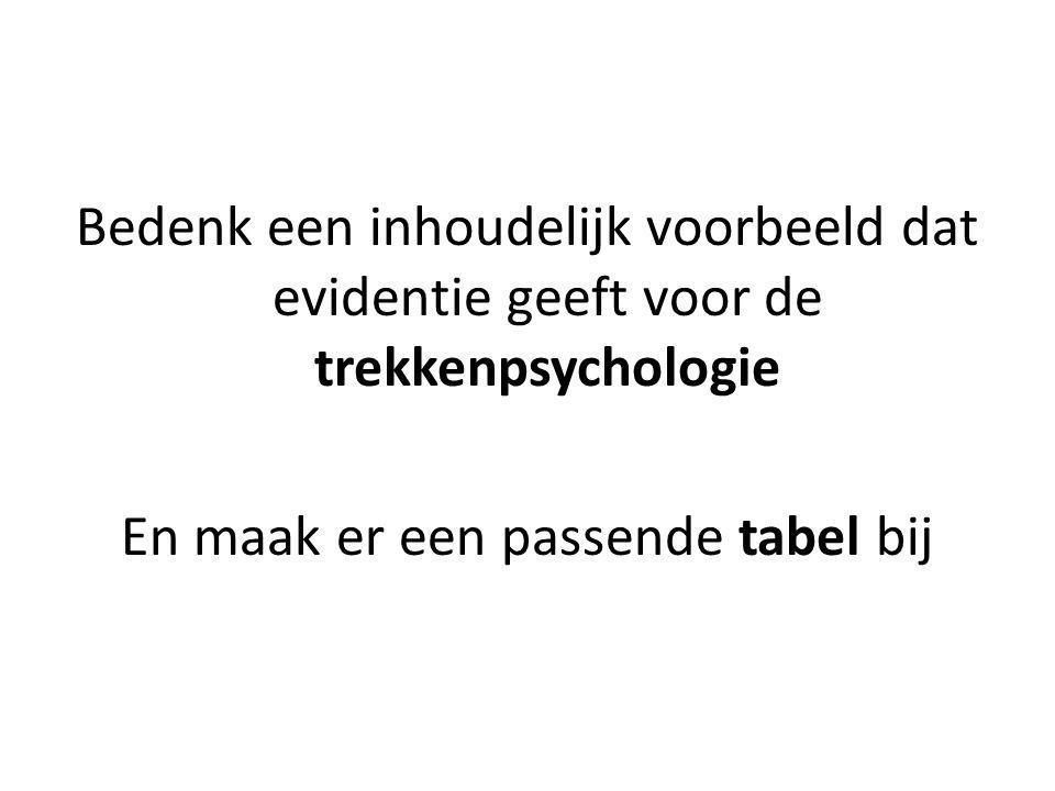 Bedenk een inhoudelijk voorbeeld dat evidentie geeft voor de trekkenpsychologie En maak er een passende tabel bij
