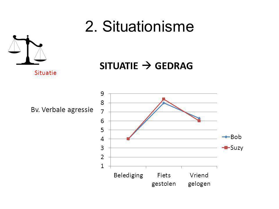 2. Situationisme SITUATIE  GEDRAG Bv. Verbale agressie Situatie