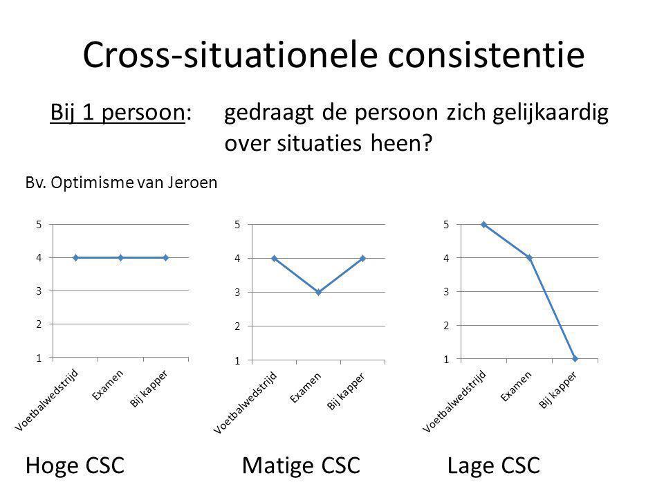 Cross-situationele consistentie Bij 1 persoon: gedraagt de persoon zich gelijkaardig over situaties heen? Bv. Optimisme van Jeroen Hoge CSC Matige CSC