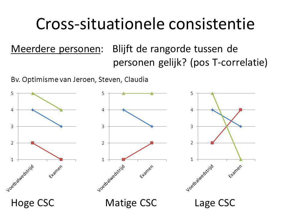 Cross-situationele consistentie Meerdere personen: Blijft de rangorde tussen de personen gelijk? (pos T-correlatie) Bv. Optimisme van Jeroen, Steven,