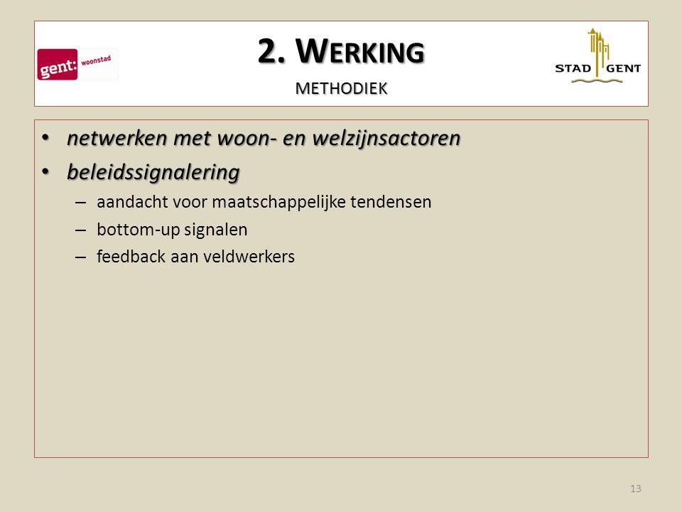 2. W ERKING METHODIEK netwerken met woon- en welzijnsactoren netwerken met woon- en welzijnsactoren beleidssignalering beleidssignalering – aandacht v