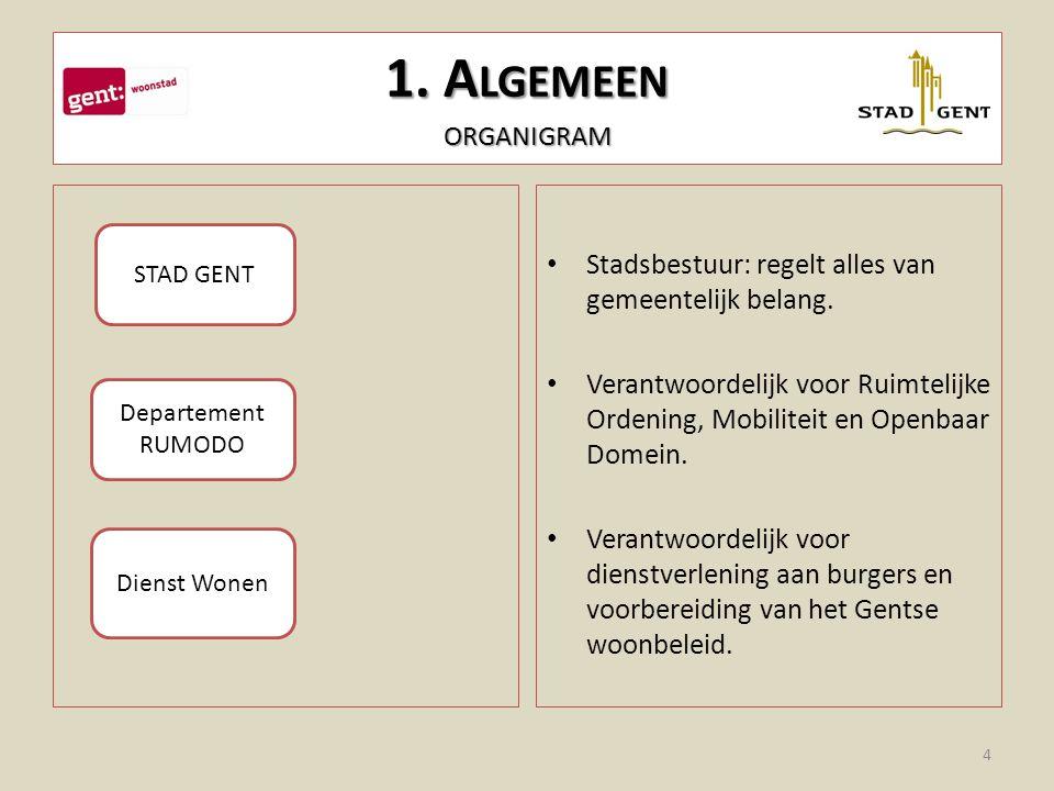 1. A LGEMEEN ORGANIGRAM Stadsbestuur: regelt alles van gemeentelijk belang.