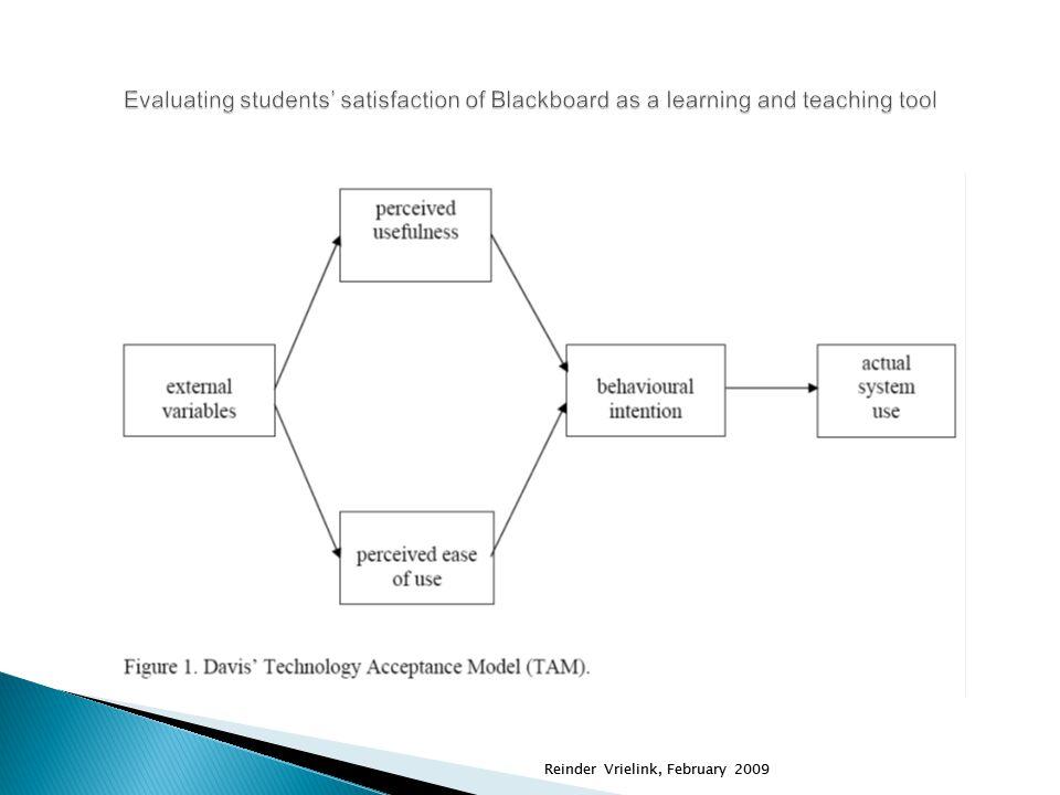 βNHL 1 N=113 FAP N=124 10.22 * 0.34 *** 20.44 *** 0.62 *** 30.24 ** ns 40.23 * 0.35 *** 50.53 *** 0.48 *** 60.74 *** 0.54 *** Usefulness Behavioural Intention Ease of Use Enjoyment Use 2 5 4 1 3 Evaluating students' satisfaction of Blackboard as a learning and teaching tool
