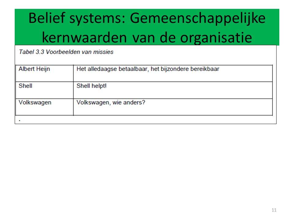 Belief systems: Gemeenschappelijke kernwaarden van de organisatie 11