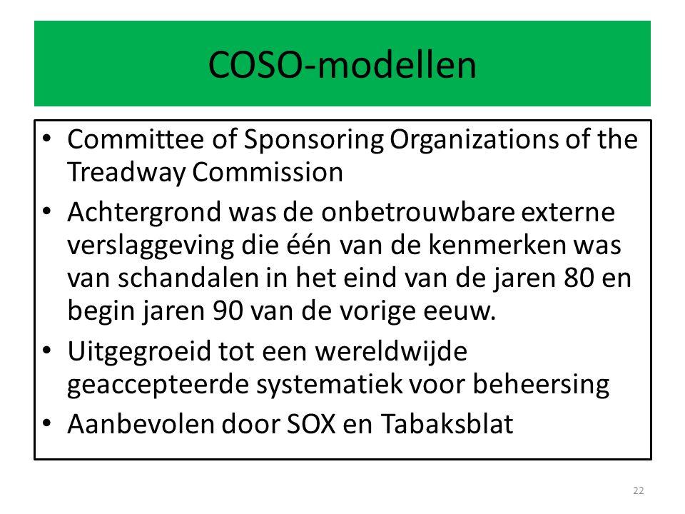 COSO-modellen Committee of Sponsoring Organizations of the Treadway Commission Achtergrond was de onbetrouwbare externe verslaggeving die één van de kenmerken was van schandalen in het eind van de jaren 80 en begin jaren 90 van de vorige eeuw.
