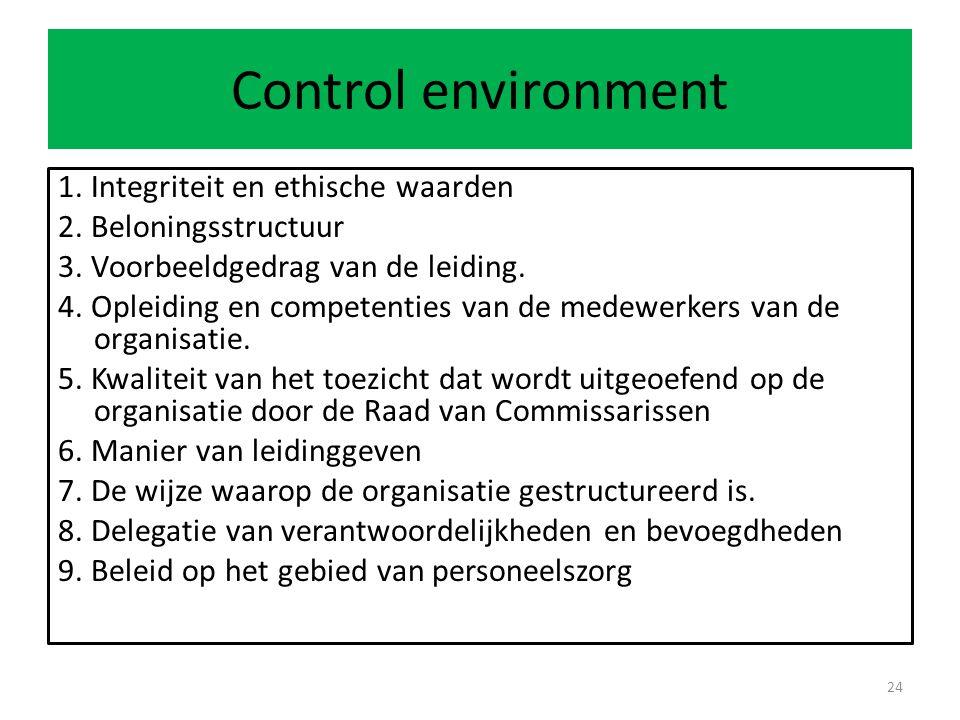 Control environment 1.Integriteit en ethische waarden 2.