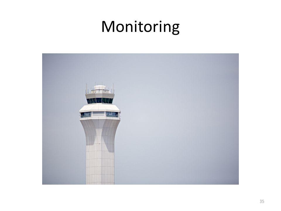 Monitoring 35