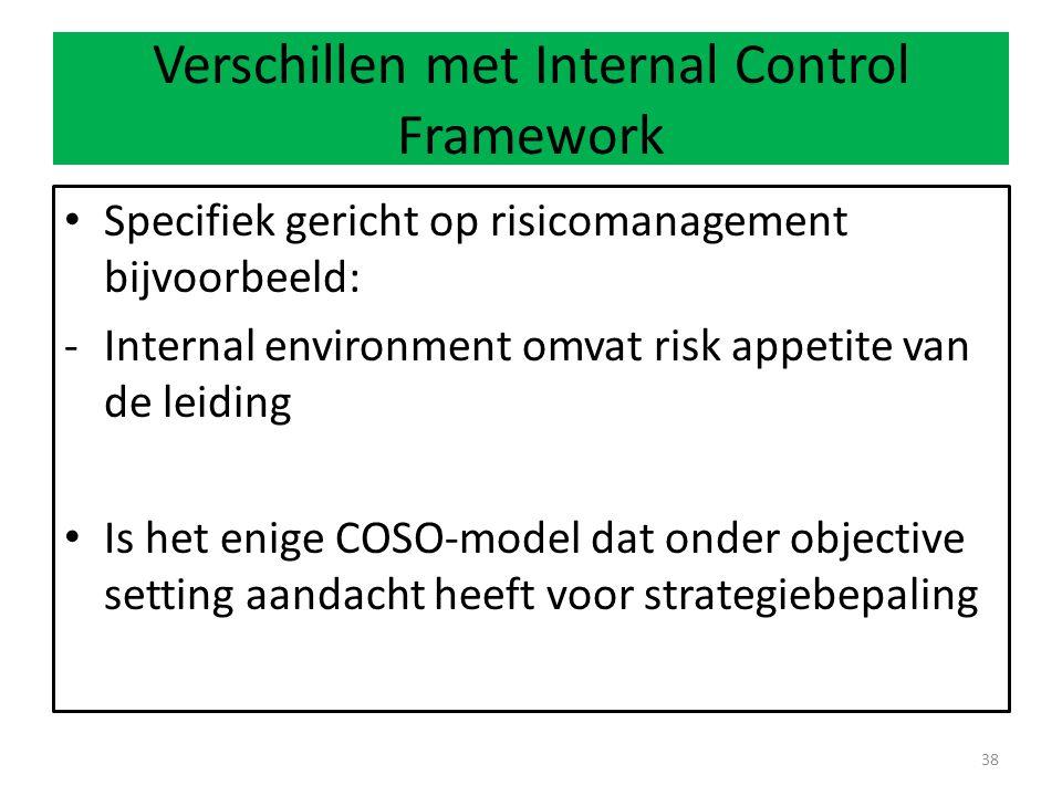 Verschillen met Internal Control Framework Specifiek gericht op risicomanagement bijvoorbeeld: -Internal environment omvat risk appetite van de leiding Is het enige COSO-model dat onder objective setting aandacht heeft voor strategiebepaling 38