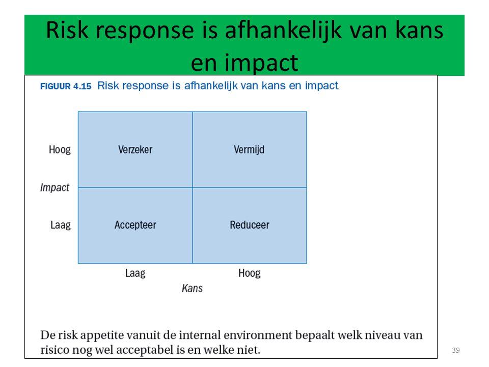 Risk response is afhankelijk van kans en impact 39