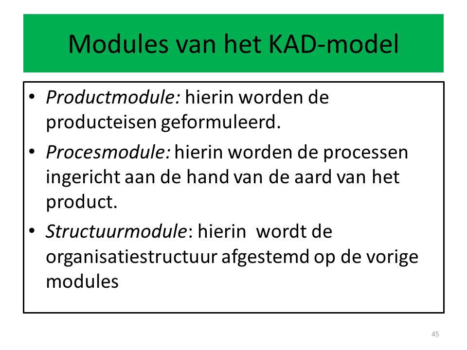 Modules van het KAD-model Productmodule: hierin worden de producteisen geformuleerd.