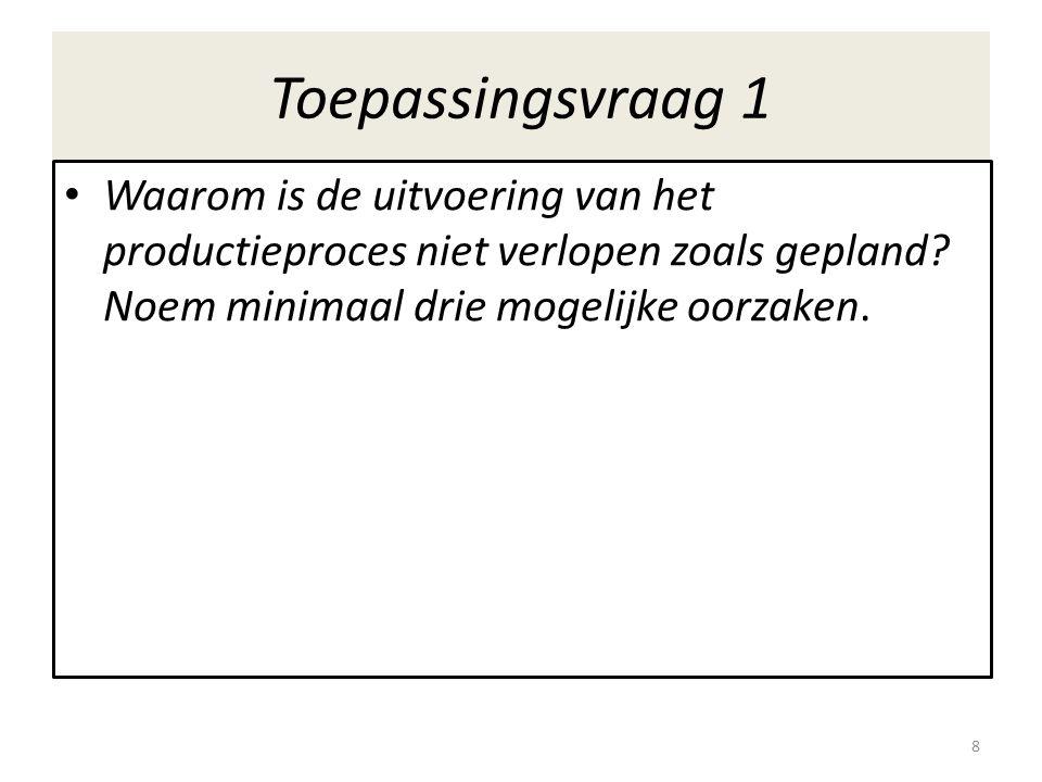 Toepassingsvraag 1 Waarom is de uitvoering van het productieproces niet verlopen zoals gepland.