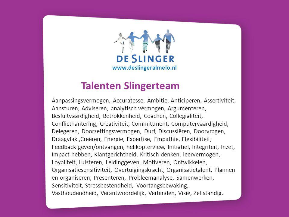 Talenten Slingerteam Aanpassingsvermogen, Accuratesse, Ambitie, Anticiperen, Assertiviteit, Aansturen, Adviseren, analytisch vermogen, Argumenteren, B