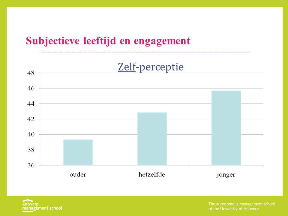 Subjectieve leeftijd en engagement Zelf-perceptie