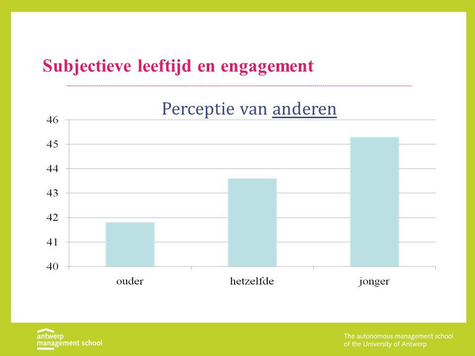 Subjectieve leeftijd en engagement Perceptie van anderen