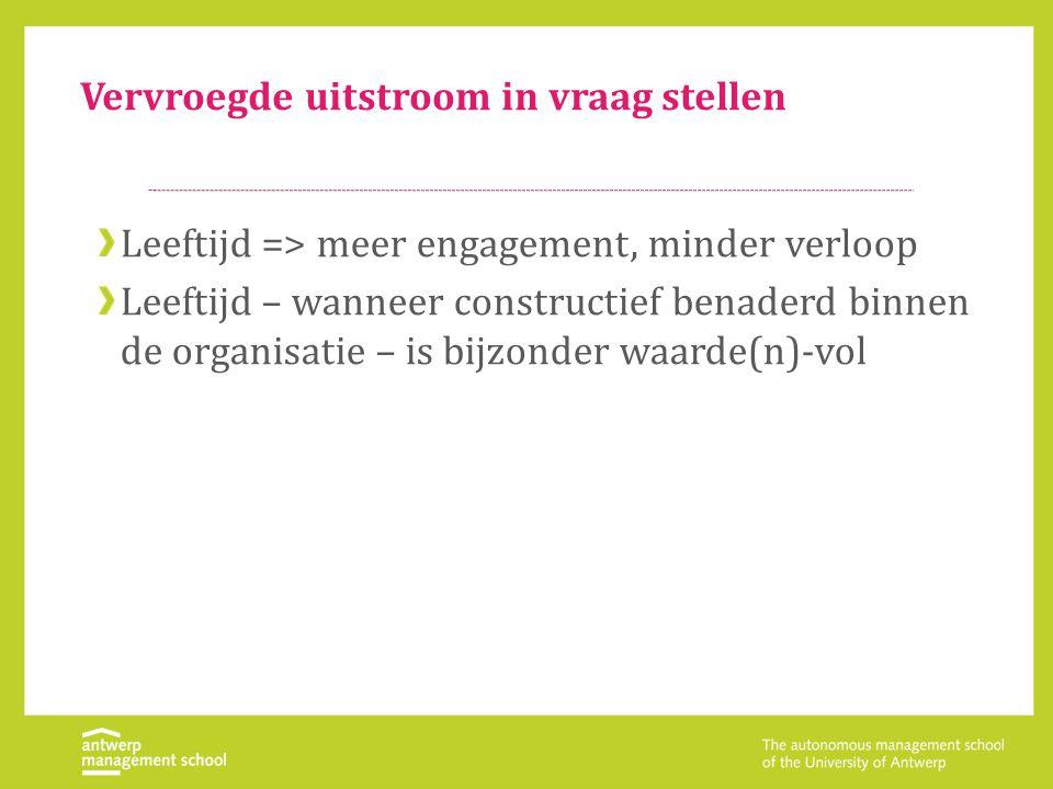 Vervroegde uitstroom in vraag stellen Leeftijd => meer engagement, minder verloop Leeftijd – wanneer constructief benaderd binnen de organisatie – is