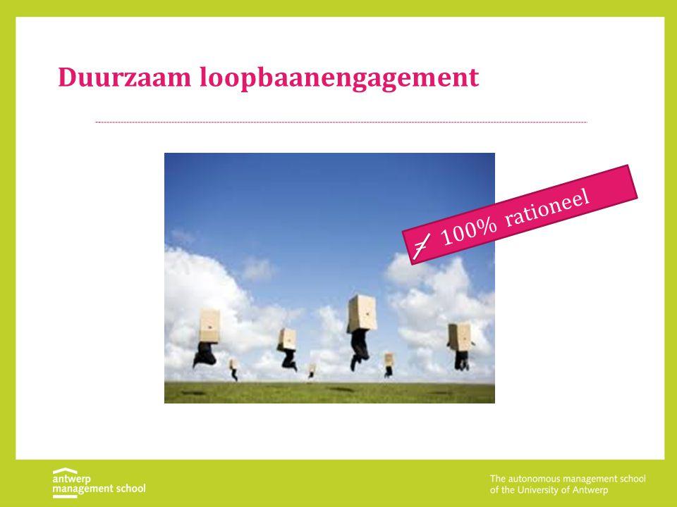 Duurzaam loopbaanengagement = 100% rationeel
