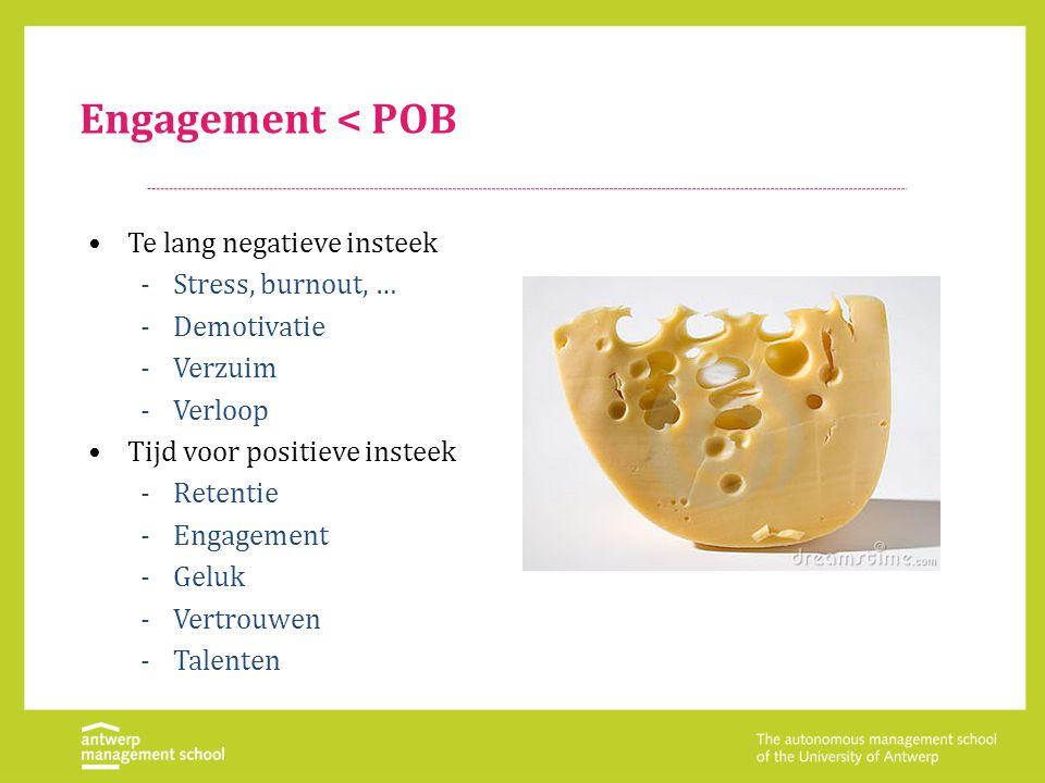 Te lang negatieve insteek -Stress, burnout, … -Demotivatie -Verzuim -Verloop Tijd voor positieve insteek -Retentie -Engagement -Geluk -Vertrouwen -Tal