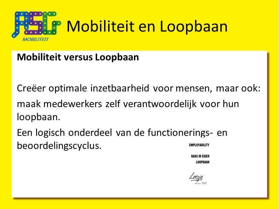 Mobiliteit en Loopbaan Mobiliteit versus Loopbaan Creëer optimale inzetbaarheid voor mensen, maar ook: maak medewerkers zelf verantwoordelijk voor hun