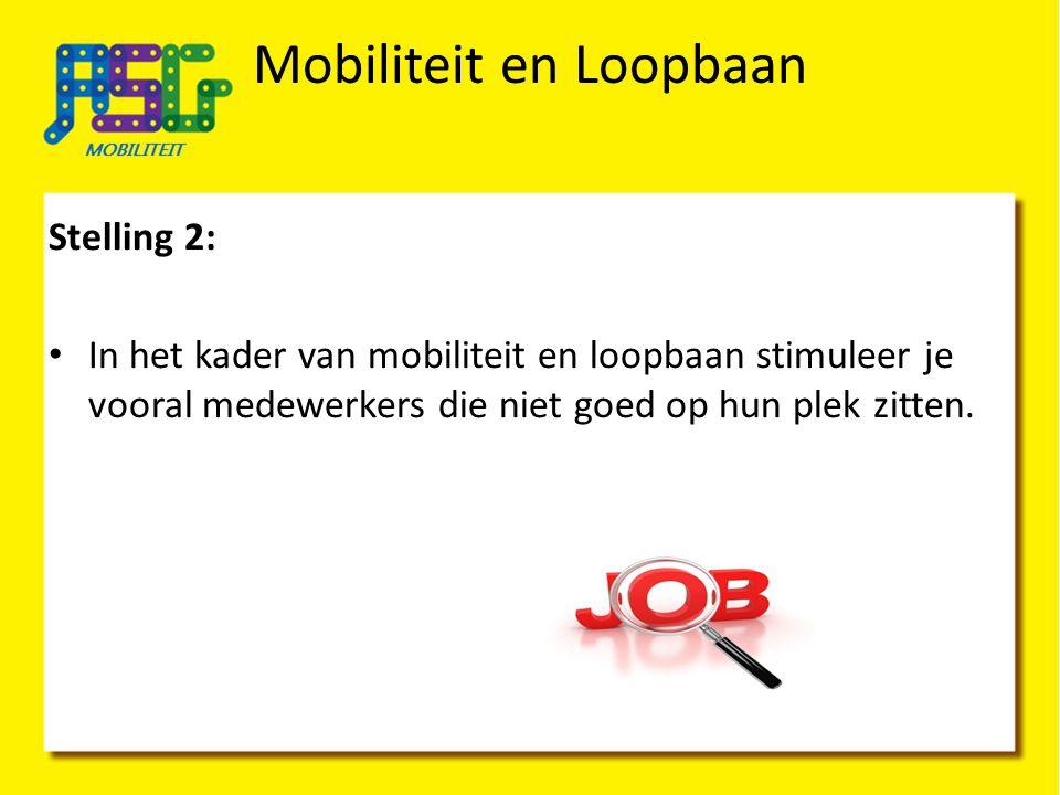 Stelling 2: In het kader van mobiliteit en loopbaan stimuleer je vooral medewerkers die niet goed op hun plek zitten. Mobiliteit en Loopbaan