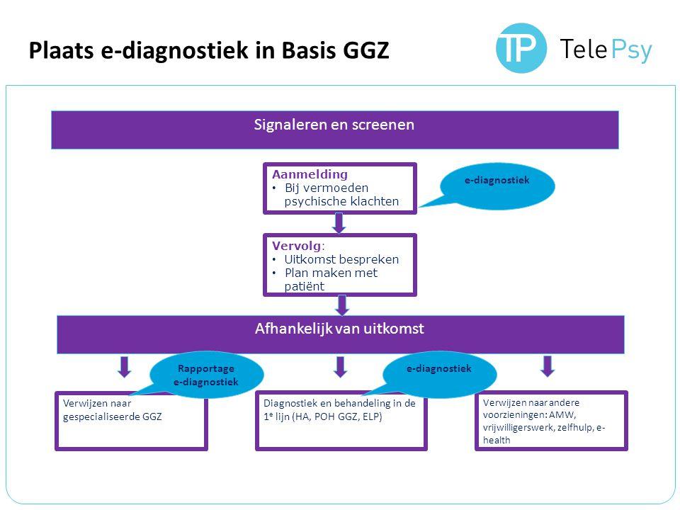 Plaats e-diagnostiek in Basis GGZ Signaleren en screenen Aanmelding Bij vermoeden psychische klachten Vervolg: Uitkomst bespreken Plan maken met patiënt Verwijzen naar andere voorzieningen: AMW, vrijwilligerswerk, zelfhulp, e- health Diagnostiek en behandeling in de 1 e lijn (HA, POH GGZ, ELP) Verwijzen naar gespecialiseerde GGZ Afhankelijk van uitkomst e-diagnostiek Rapportage e-diagnostiek