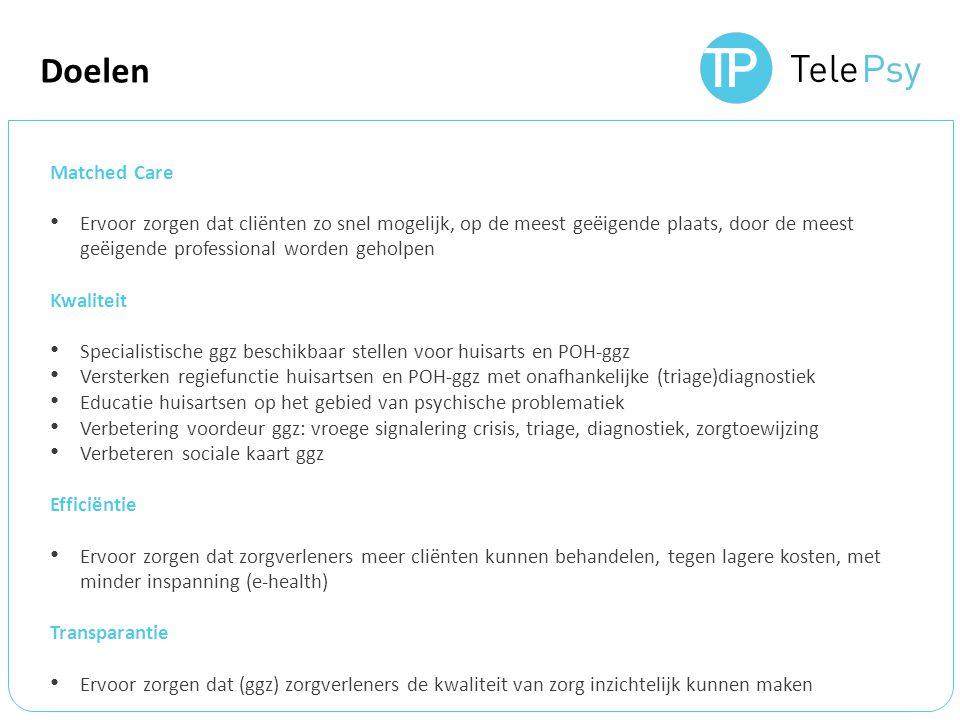 Statistieken TelePsy Echelonadvies Landelijk wordt 75% van de cliënten met ggz-indicatie naar de tweedelijn verwezen, 25% naar de eerstelijn TelePsy adviseert: 20% zelfhulp of geen ggz-traject 40% eerstelijns ggz 40% tweedelijns ggz E-health Ruim 65% van de cliënten in de ggz staat open voor e-health (45% blended) E-diagnostiek biedt de mogelijkheid huisartsen op afstand te ondersteunen bij de triage.