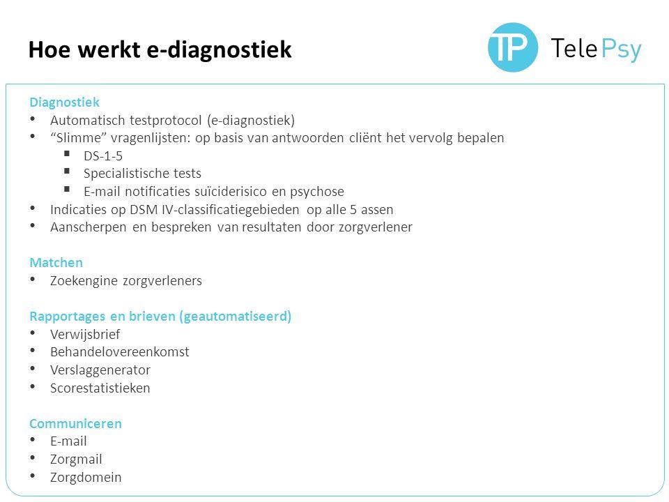 Diagnostiek Automatisch testprotocol (e-diagnostiek) Slimme vragenlijsten: op basis van antwoorden cliënt het vervolg bepalen  DS-1-5  Specialistische tests  E-mail notificaties suïciderisico en psychose Indicaties op DSM IV-classificatiegebieden op alle 5 assen Aanscherpen en bespreken van resultaten door zorgverlener Matchen Zoekengine zorgverleners Rapportages en brieven (geautomatiseerd) Verwijsbrief Behandelovereenkomst Verslaggenerator Scorestatistieken Communiceren E-mail Zorgmail Zorgdomein