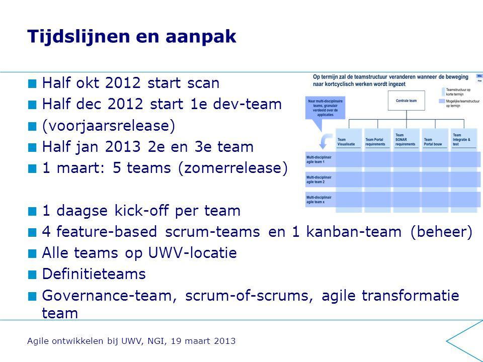 Tijdslijnen en aanpak Half okt 2012 start scan Half dec 2012 start 1e dev-team (voorjaarsrelease) Half jan 2013 2e en 3e team 1 maart: 5 teams (zomerrelease) 1 daagse kick-off per team 4 feature-based scrum-teams en 1 kanban-team (beheer) Alle teams op UWV-locatie Definitieteams Governance-team, scrum-of-scrums, agile transformatie team Agile ontwikkelen bij UWV, NGI, 19 maart 2013