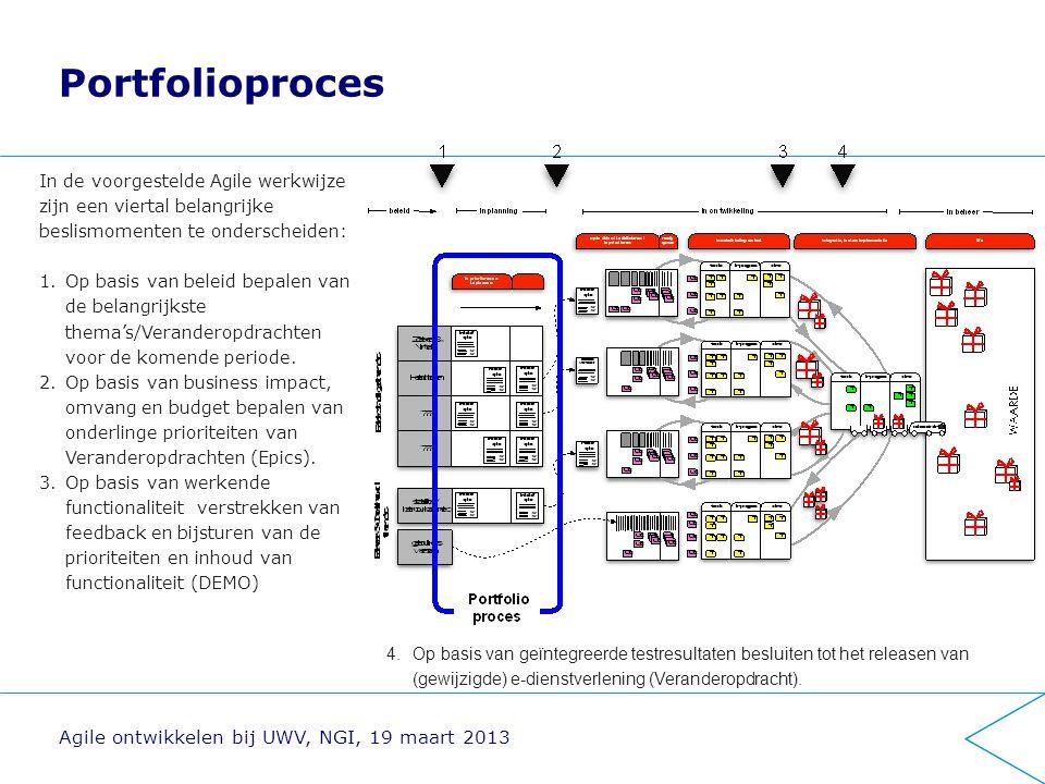 Portfolioproces Agile ontwikkelen bij UWV, NGI, 19 maart 2013 In de voorgestelde Agile werkwijze zijn een viertal belangrijke beslismomenten te onders