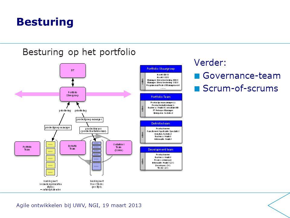 Besturing Verder: Governance-team Scrum-of-scrums Agile ontwikkelen bij UWV, NGI, 19 maart 2013 Besturing op het portfolio