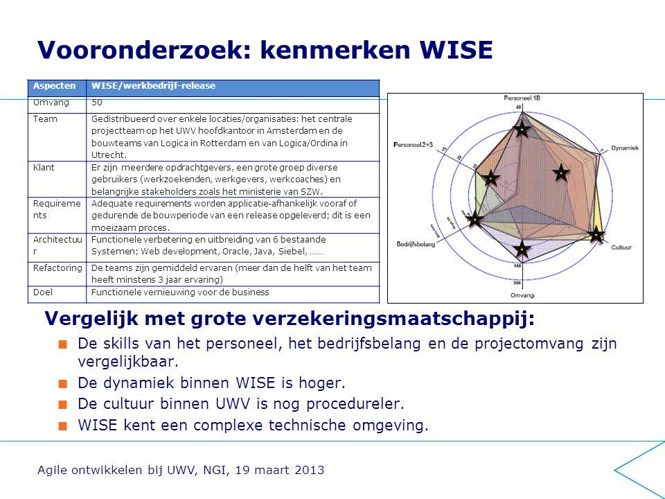 Vooronderzoek: kenmerken WISE Vergelijk met grote verzekeringsmaatschappij: De skills van het personeel, het bedrijfsbelang en de projectomvang zijn vergelijkbaar.