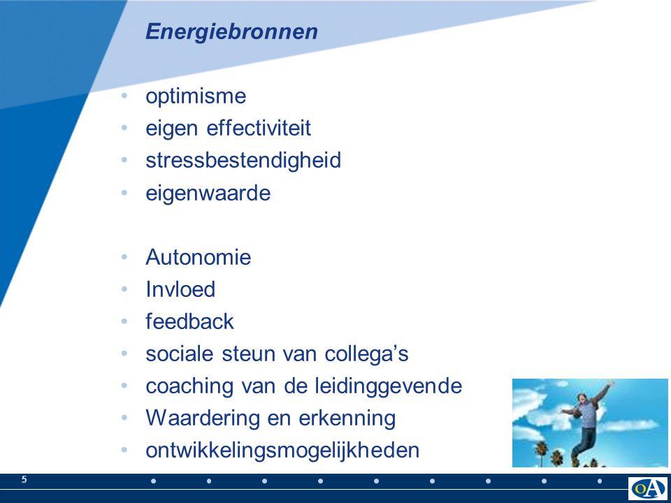 5 Energiebronnen optimisme eigen effectiviteit stressbestendigheid eigenwaarde Autonomie Invloed feedback sociale steun van collega's coaching van de