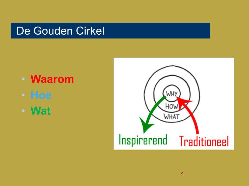9 De Gouden Cirkel Waarom Hoe Wat 9