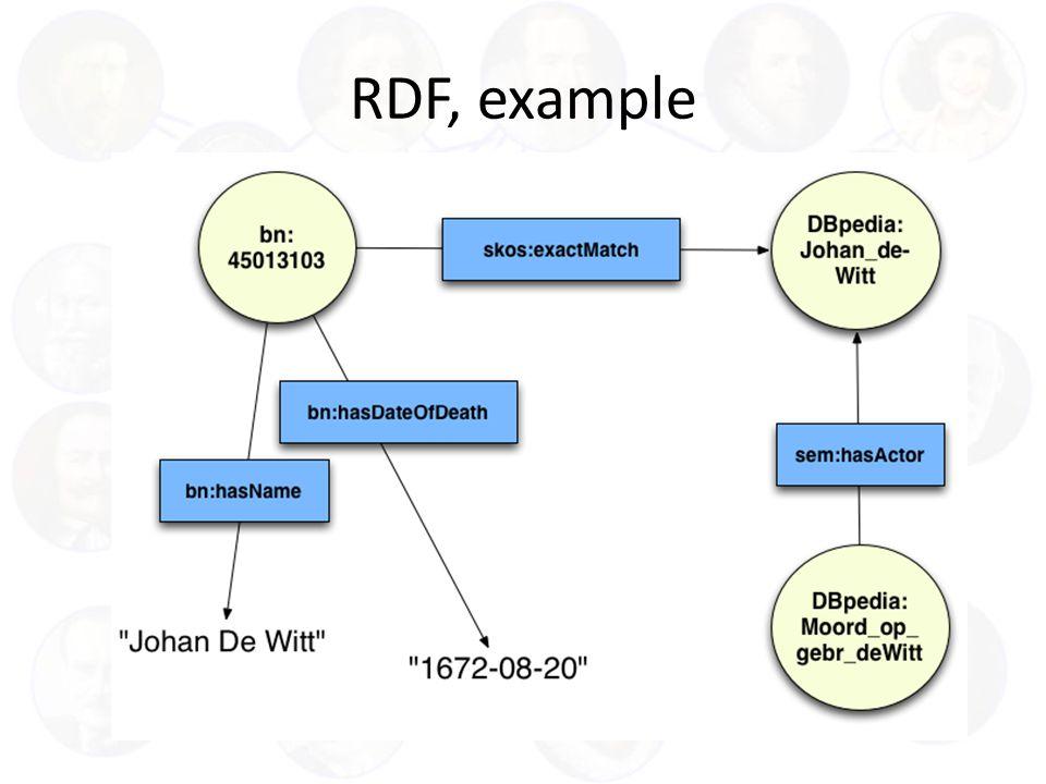 RDF, example