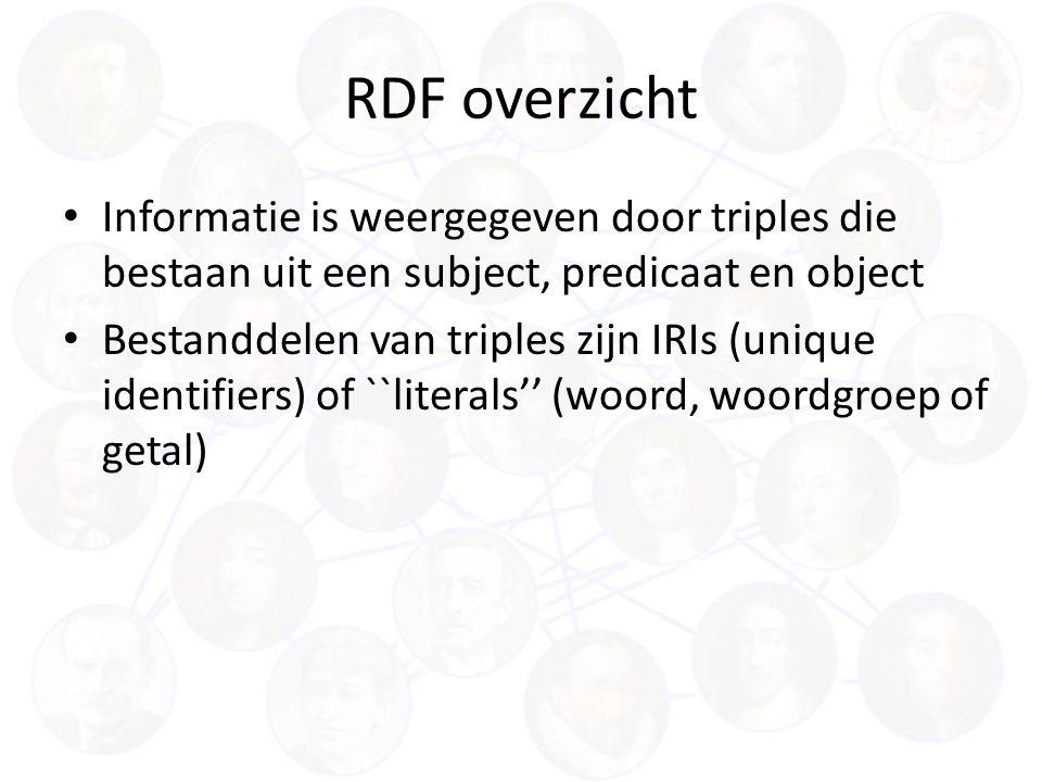 RDF overzicht Informatie is weergegeven door triples die bestaan uit een subject, predicaat en object Bestanddelen van triples zijn IRIs (unique identifiers) of ``literals'' (woord, woordgroep of getal)
