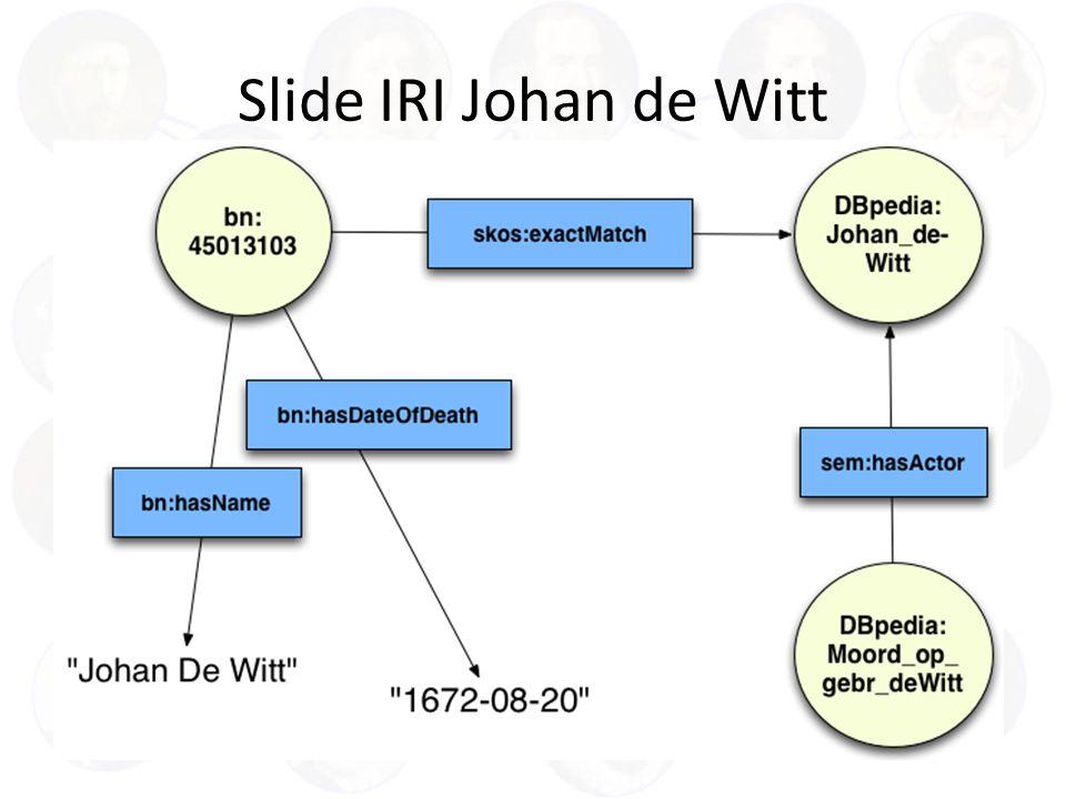 Slide IRI Johan de Witt