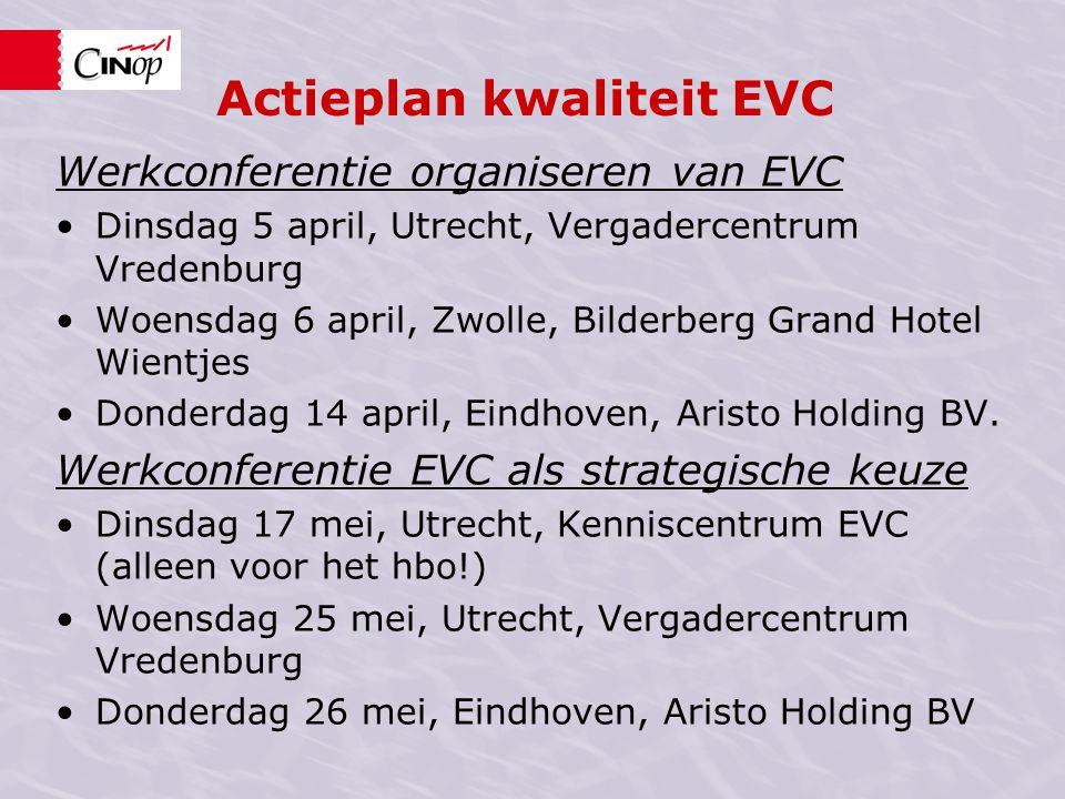 Actieplan kwaliteit EVC 2011 Professionaliseringsaanbod 2011 Basistraining EVC (6x) Instrumentenmix (6x) Schrijven ervaringscertificaat (6x) Verdiepingstraining (6x) Cyclus speciaal voor het hbo in september Aanbod speciaal voor examencommissies!