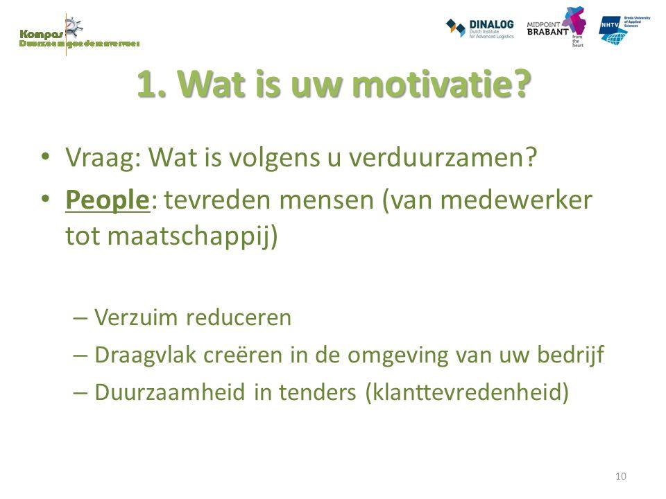 1. Wat is uw motivatie? Vraag: Wat is volgens u verduurzamen? People: tevreden mensen (van medewerker tot maatschappij) – Verzuim reduceren – Draagvla