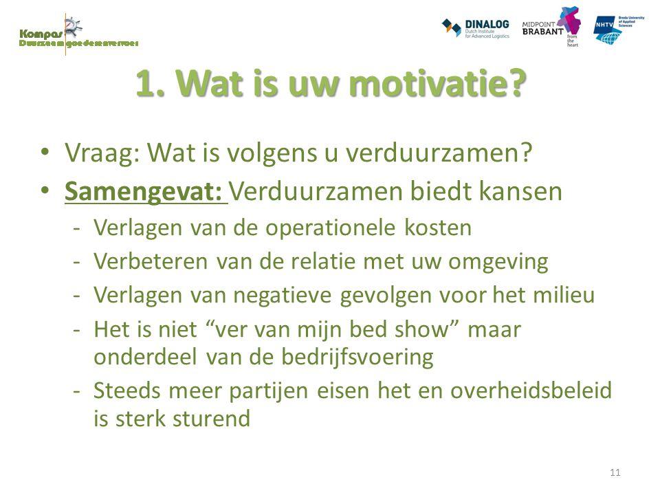 1. Wat is uw motivatie? Vraag: Wat is volgens u verduurzamen? Samengevat: Verduurzamen biedt kansen -Verlagen van de operationele kosten -Verbeteren v
